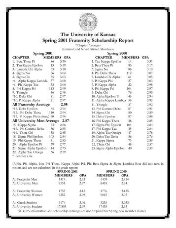 The University of Kansas Spring 2001 Fraternity Scholarship Report