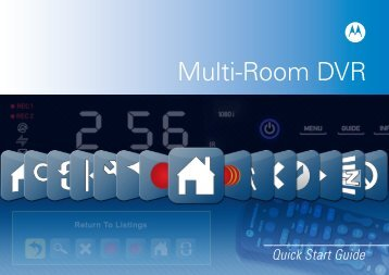 Multi-Room DVR - HTC