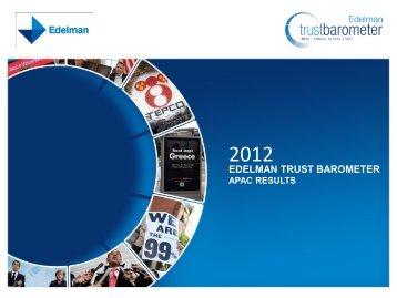 2012 Trust Barometer - WWF Malaysia
