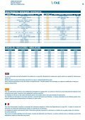SWITCHES AND SENSORS INTERRUPTORES Y SENSORES ... - Page 5