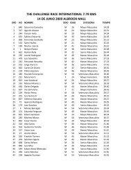 RESULTADOS DE THE CHALLENGE RACE ... - Panama Runners