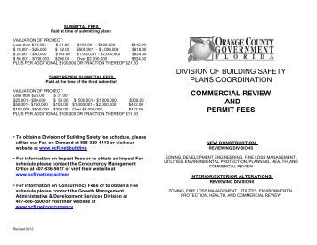 City Of Clearwater Building Department Permit