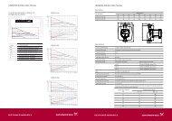 GRUNDFOS ALPHA2L Datos Técnicos GRUNDFOS ALPHA2 L ...