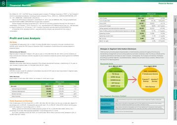 profit and loss account pdf