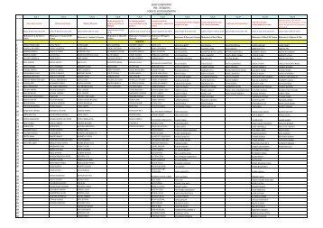 corsi di aggiornamento da anna agg. 1 OTTOBRE 2012