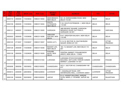 Roseglennorthdakota / Try These Hsbc Bank Fort Branch Swift Code