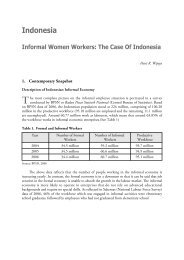 ALLR2008 Indonesia Chapter .pdf - Asia Monitor Resource Center