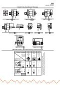 Ecotrans Industrial Transmitter - Marktechnical.nl - Page 3