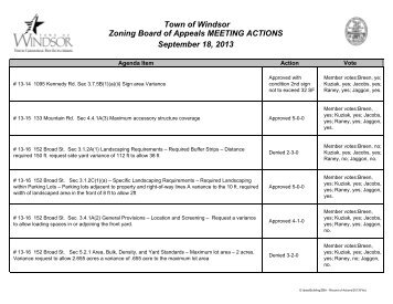 Town of Windsor Zoning Board of Appeals MEETING ACTIONS ...