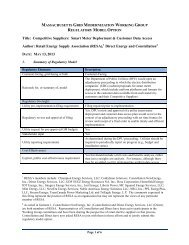 Title: Competitive Suppliers - RESA - Retail Energy Supply Association