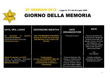 Programma coordinato - Provincia di Lecco