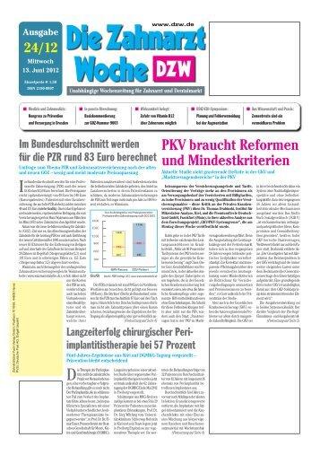 PKV braucht Reformen und Mindestkriterien - Zahnzusatzversicherung