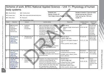 BTEC SCIENCE ! HELP :( !?