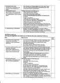 GESKES-Empfehlung für Spitäler: künstliche Ernährung zu Hause ... - Seite 3
