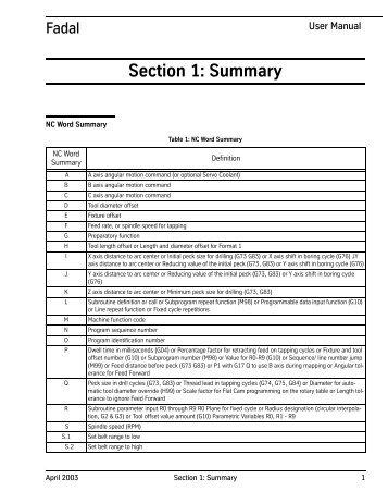 Sect 1-Summary - FadalCNC.com