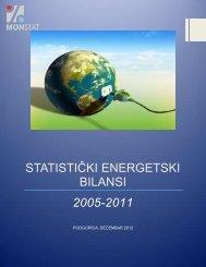 STATISTIČKI ENERGETSKI BILANSI - Monstat