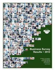 2012 Business Survey - Complete Report - District of Saanich