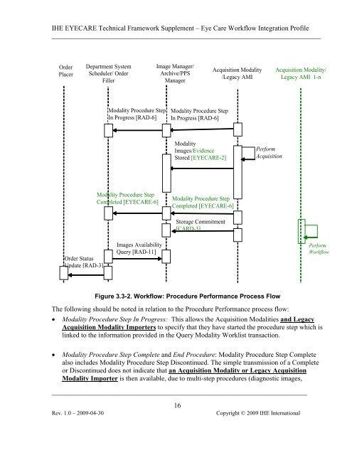 IHE Eye Care Technical Framework Vol 1 - IHE Wiki