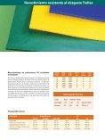 Revestimiento resistente al desgaste  Trellex P roductos de ... - Metso - Page 7