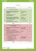 Workshop - Flächennutzungsplan - Page 3