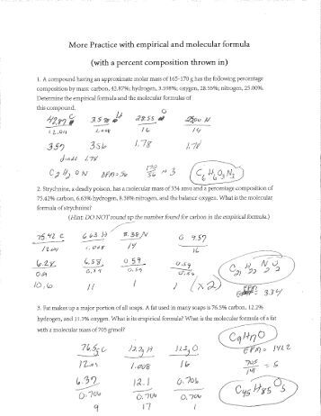 Worksheet % empirical formula