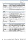 Funkwerk R1202 Datasheet (PDF) - 4Gon - Page 5