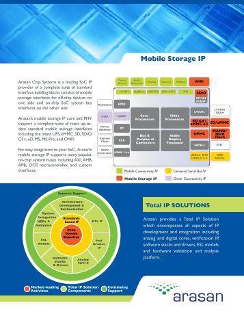 Mobile Storage IP - Arasan