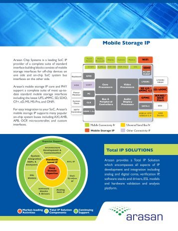 Mobile Storage IP - Arasan