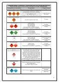 Schenker AB, Transport av farligt gods - Page 6