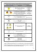 Schenker AB, Transport av farligt gods - Page 7