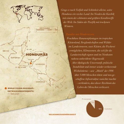 honduras - World Vision