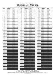 Printable Sale Results (pdf format) - Thomas Del Mar