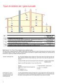 Centrala Combi pe Gaz CGG-1K-24/28 - el mont - Page 6