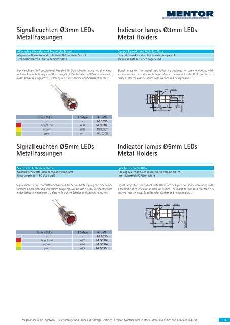 Download PDF - MENTOR GmbH & Co, Präzisions-Bauteile