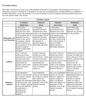 IT Portfolio: Rubric This rubric will be used to assess your online ...