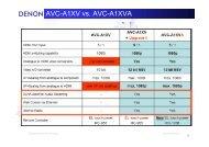 DENON AVC-A1XV vs. AVC-A1XVA - Supersonido