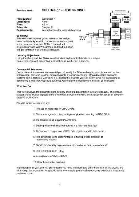CPU Design - RISC vs CISC