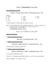 Mauro's Nomenclature Cheat Sheet