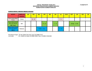 laporan penyelarasan pelaksanaan aktiviti 2009 pendekatan islam ...