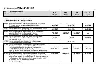Krankengymnastik/Physiotherapie - adad95