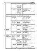 DOTČENÉ ORGÁNY STÁTNÍ SPRÁVY - Ústav územního rozvoje - Page 3