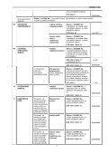 DOTČENÉ ORGÁNY STÁTNÍ SPRÁVY - Ústav územního rozvoje - Page 5