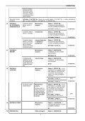 DOTČENÉ ORGÁNY STÁTNÍ SPRÁVY - Ústav územního rozvoje - Page 6