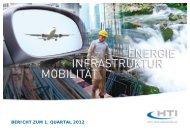 BERICHT ZUM 1. QUARTAL 2012 - HTI - High Tech Industries AG