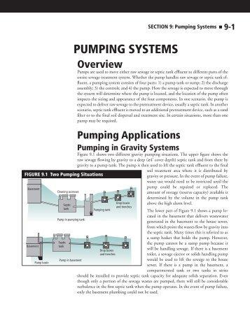 Pumping Systems - Onsite Sewage Treatment Program