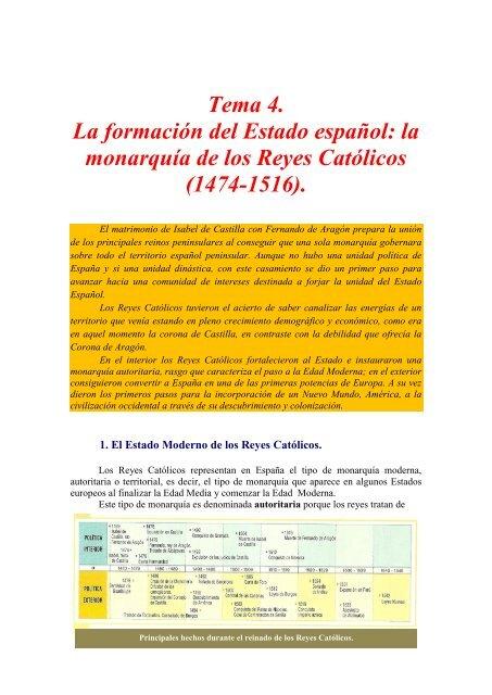 Tema 4. La formación del Estado español: la monarquía de los ...