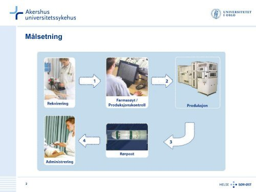 Etablering av helautomatisert legemiddelforsyningskjede ved Ahus