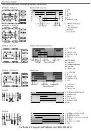 ESR Safety Relays - Klockner Moeller Parts