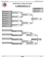 2013 Senior Results - Judo Canada