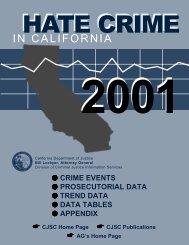 Hate Crime in California, 2001 - Ossh.com